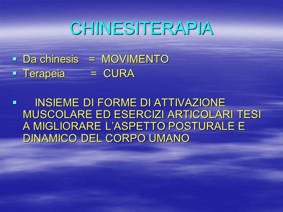 CHINESITERAPIA  Da chinesis = MOVIMENTO  Terapeia = CURA  INSIEME DI FORME DI ATTIVAZIONE MUSCOLARE ED ESERCIZI ARTICOLARI TESI A MIGLIORARE L'ASPE