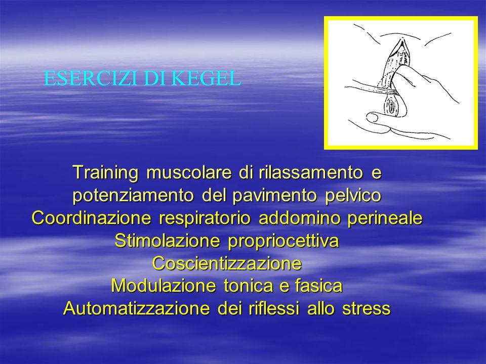 Training muscolare di rilassamento e potenziamento del pavimento pelvico Coordinazione respiratorio addomino perineale Stimolazione propriocettiva Cos