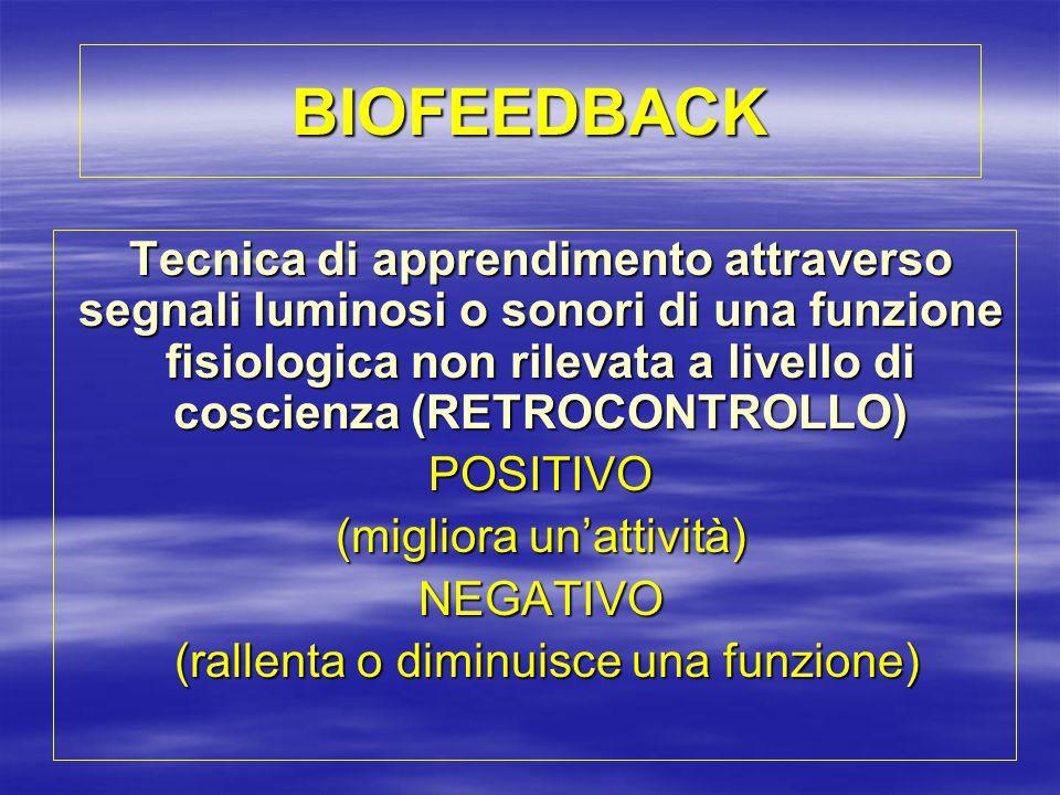 BIOFEEDBACK Tecnica di apprendimento attraverso segnali luminosi o sonori di una funzione fisiologica non rilevata a livello di coscienza (RETROCONTRO