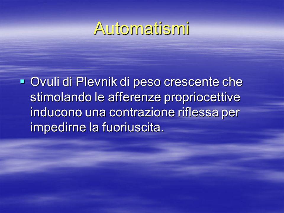 Automatismi  Ovuli di Plevnik di peso crescente che stimolando le afferenze propriocettive inducono una contrazione riflessa per impedirne la fuorius