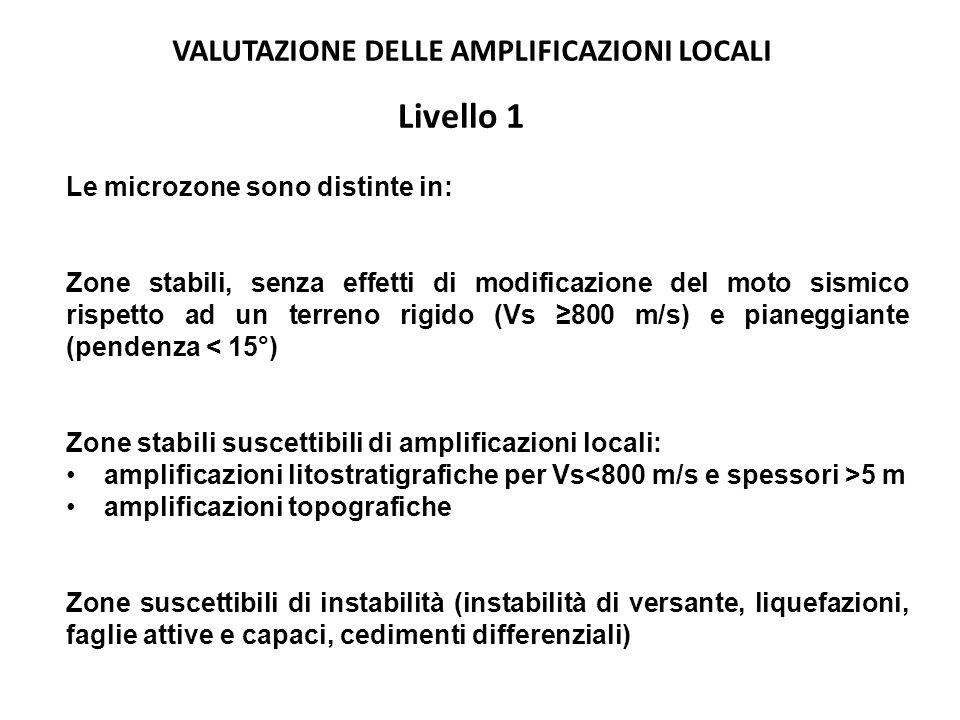 Le microzone sono distinte in: Zone stabili, senza effetti di modificazione del moto sismico rispetto ad un terreno rigido (Vs ≥800 m/s) e pianeggiante (pendenza < 15°) Zone stabili suscettibili di amplificazioni locali: amplificazioni litostratigrafiche per Vs 5 m amplificazioni topografiche Zone suscettibili di instabilità (instabilità di versante, liquefazioni, faglie attive e capaci, cedimenti differenziali) Livello 1 VALUTAZIONE DELLE AMPLIFICAZIONI LOCALI