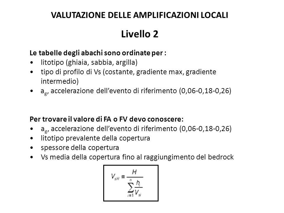 Le tabelle degli abachi sono ordinate per : litotipo (ghiaia, sabbia, argilla) tipo di profilo di Vs (costante, gradiente max, gradiente intermedio) a g, accelerazione dell'evento di riferimento (0,06-0,18-0,26) Per trovare il valore di FA o FV devo conoscere: a g, accelerazione dell'evento di riferimento (0,06-0,18-0,26) litotipo prevalente della copertura spessore della copertura Vs media della copertura fino al raggiungimento del bedrock Livello 2 VALUTAZIONE DELLE AMPLIFICAZIONI LOCALI