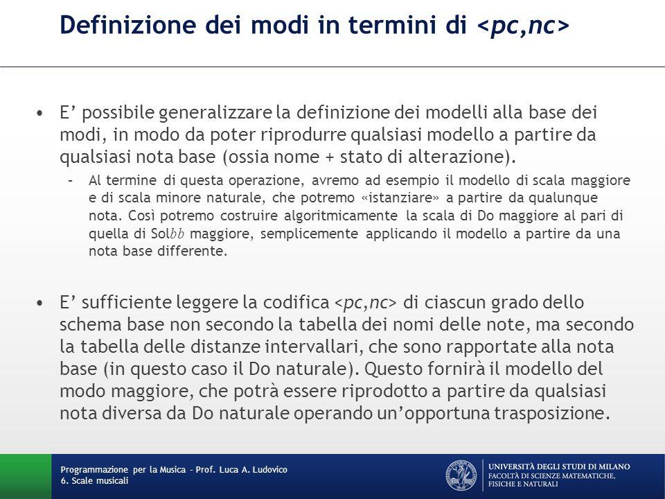 Definizione dei modi in termini di E' possibile generalizzare la definizione dei modelli alla base dei modi, in modo da poter riprodurre qualsiasi mod