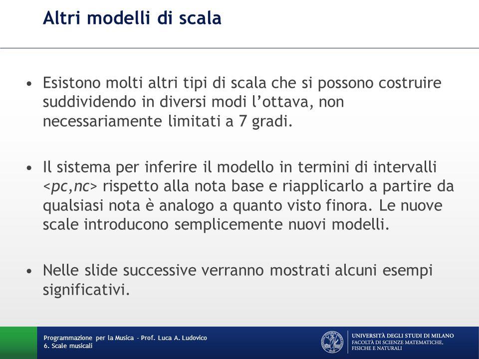 Altri modelli di scala Esistono molti altri tipi di scala che si possono costruire suddividendo in diversi modi l'ottava, non necessariamente limitati