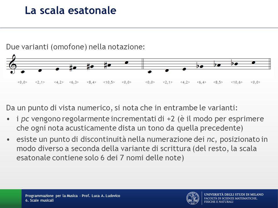 Due varianti (omofone) nella notazione: Da un punto di vista numerico, si nota che in entrambe le varianti: i pc vengono regolarmente incrementati di