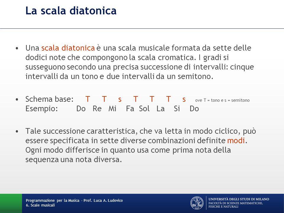I sette modi Schema base: T T s T T T s ove T = tono e S = semitono Esempio: Do Re Mi Fa Sol La Si Do 1.Modo ionico (diatonica maggiore), sul primo grado T T s T T T s 2.Modo dorico, sul secondo grado T s T T T s T 3.Modo frigio, sul terzo grado s T T T s T T 4.Modo lidio, sul quarto grado T T T s T T s 5.Modo misolidio, sul quinto grado T T s T T s T 6.Modo eolio (diatonica minore naturale ), sul sesto grado T s T T s T T 7.Modo locrio, sul settimo grado s T T s T T T Programmazione per la Musica - Prof.