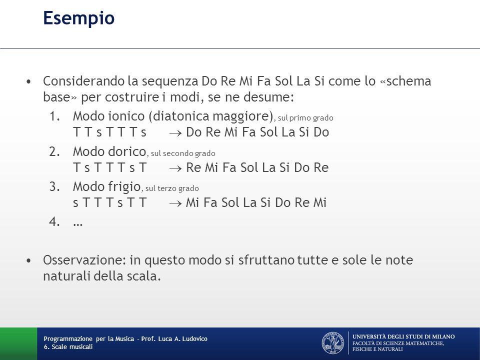 Esempio Considerando la sequenza Do Re Mi Fa Sol La Si come lo «schema base» per costruire i modi, se ne desume: 1.Modo ionico (diatonica maggiore), s