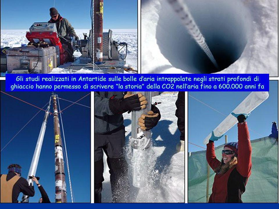 24ENEA - educarsi al futuro Gli studi realizzati in Antartide sulle bolle d'aria intrappolate negli strati profondi di ghiaccio hanno permesso di scrivere la storia della CO2 nell'aria fino a 600.000 anni fa