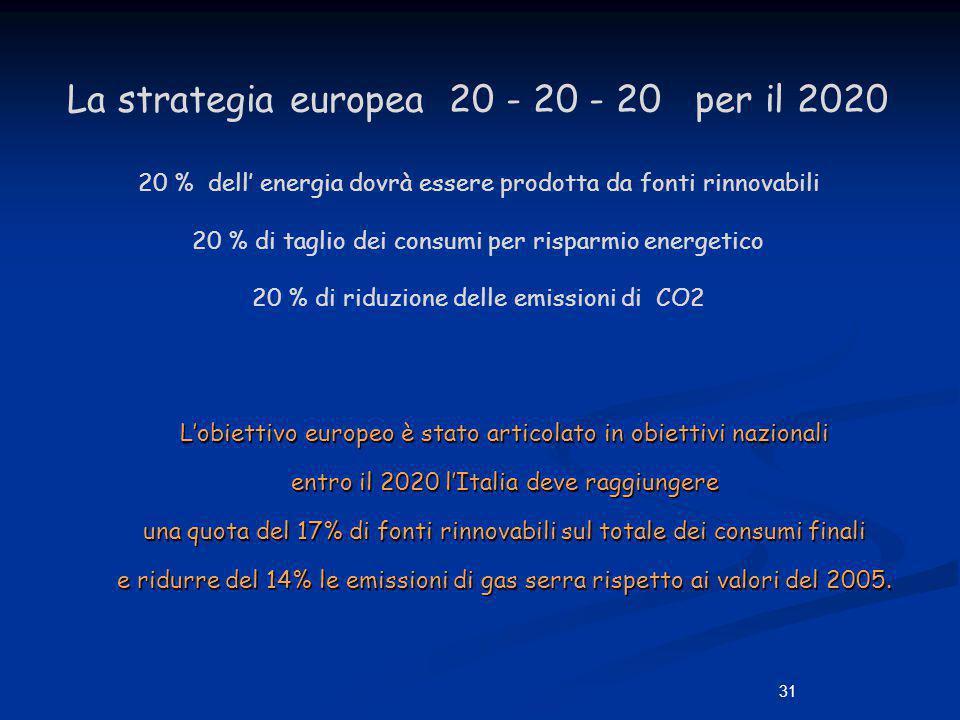 La strategia europea 20 - 20 - 20 per il 2020 20 % dell' energia dovrà essere prodotta da fonti rinnovabili 20 % di taglio dei consumi per risparmio energetico 20 % di riduzione delle emissioni di CO2 L'obiettivo europeo è stato articolato in obiettivi nazionali entro il 2020 l'Italia deve raggiungere una quota del 17% di fonti rinnovabili sul totale dei consumi finali e ridurre del 14% le emissioni di gas serra rispetto ai valori del 2005.