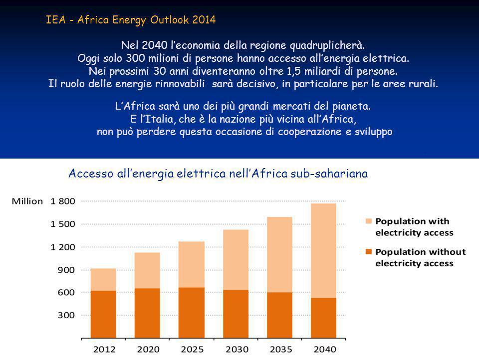IEA - Africa Energy Outlook 2014 Nel 2040 l'economia della regione quadruplicherà. Oggi solo 300 milioni di persone hanno accesso all'energia elettric