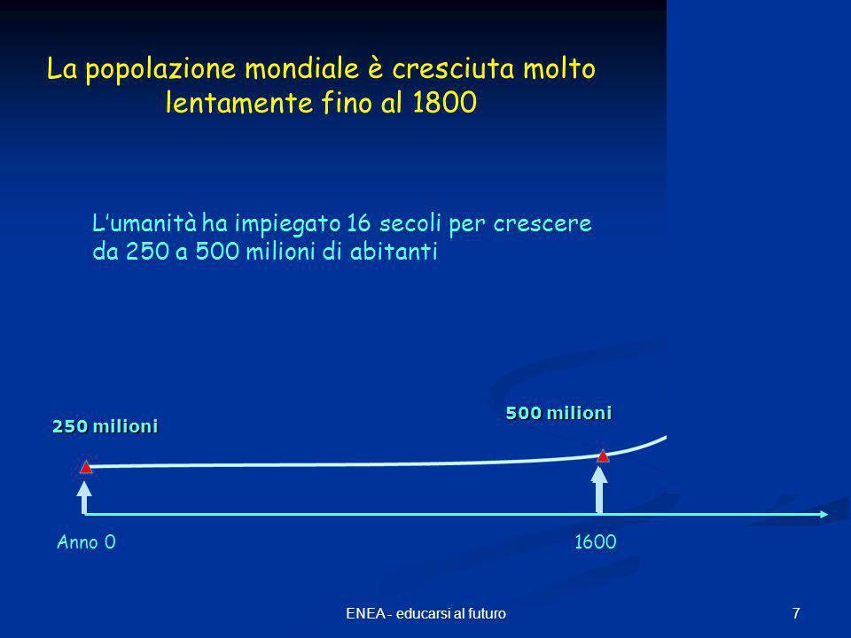 7ENEA - educarsi al futuro 250 milioni 500 milioni L'umanità ha impiegato 16 secoli per crescere da 250 a 500 milioni di abitanti Anno 0160019502050 La popolazione mondiale è cresciuta molto lentamente fino al 1800