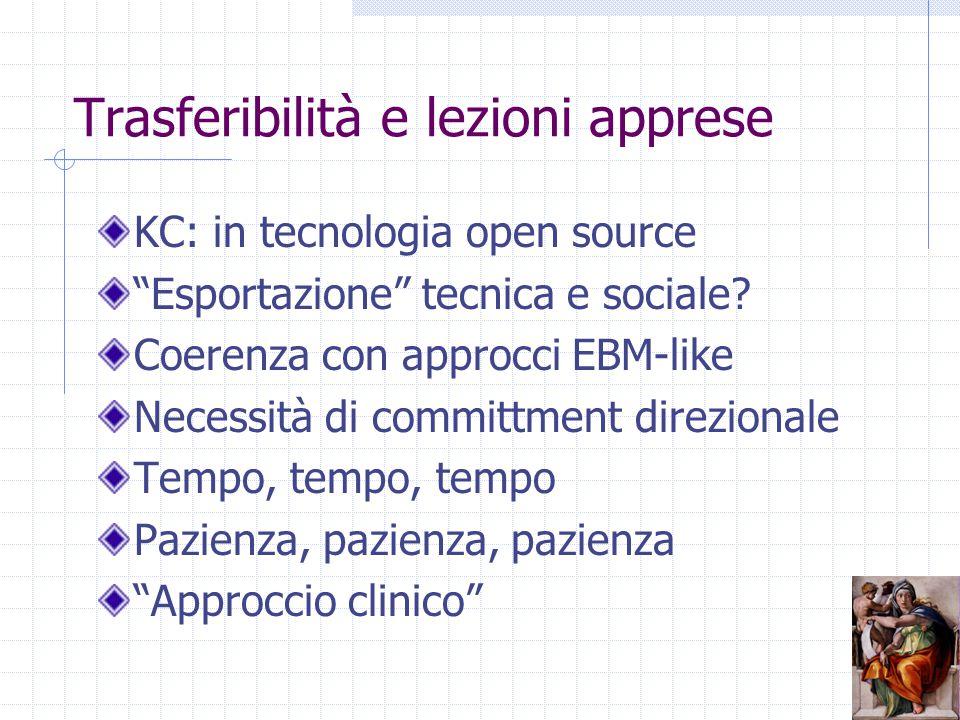 Trasferibilità e lezioni apprese KC: in tecnologia open source Esportazione tecnica e sociale.