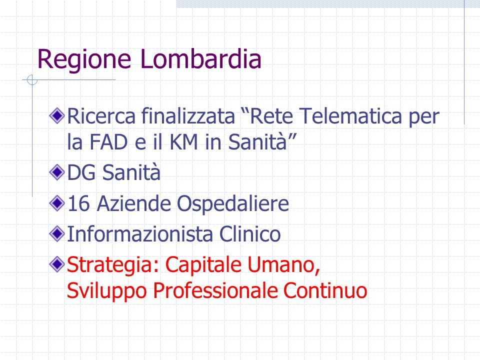 Regione Lombardia Ricerca finalizzata Rete Telematica per la FAD e il KM in Sanità DG Sanità 16 Aziende Ospedaliere Informazionista Clinico Strategia: Capitale Umano, Sviluppo Professionale Continuo