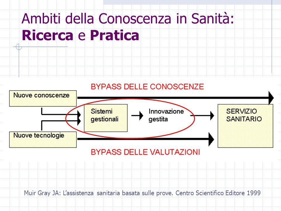 Ambiti della Conoscenza in Sanità: Ricerca e Pratica Muir Gray JA: L'assistenza sanitaria basata sulle prove.
