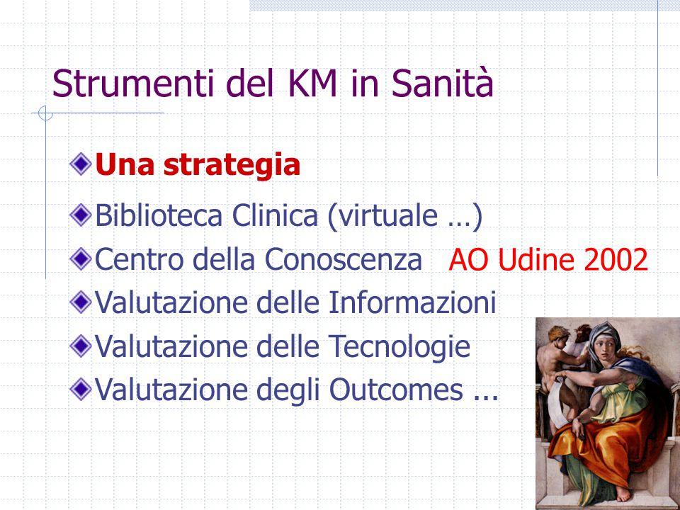 Strumenti del KM in Sanità Una strategia Biblioteca Clinica (virtuale …) Centro della Conoscenza Valutazione delle Informazioni Valutazione delle Tecnologie Valutazione degli Outcomes...