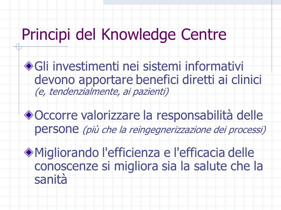Principi del Knowledge Centre Migliorando l efficienza e l efficacia delle conoscenze si migliora sia la salute che la sanità Gli investimenti nei sistemi informativi devono apportare benefici diretti ai clinici (e, tendenzialmente, ai pazienti) Occorre valorizzare la responsabilità delle persone (più che la reingegnerizzazione dei processi)