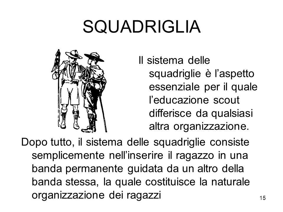 15 SQUADRIGLIA Il sistema delle squadriglie è l'aspetto essenziale per il quale l'educazione scout differisce da qualsiasi altra organizzazione. Dopo