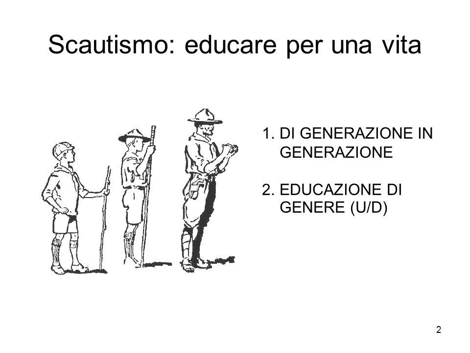 2 Scautismo: educare per una vita 1.DI GENERAZIONE IN GENERAZIONE 2.EDUCAZIONE DI GENERE (U/D)