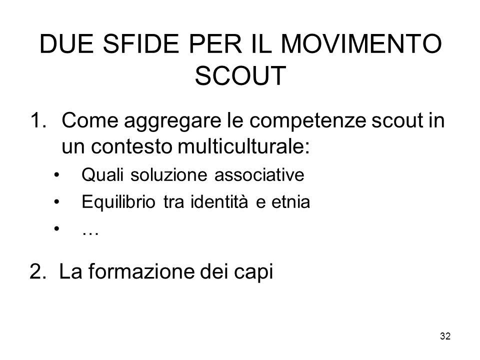 32 DUE SFIDE PER IL MOVIMENTO SCOUT 1.Come aggregare le competenze scout in un contesto multiculturale: Quali soluzione associative Equilibrio tra ide