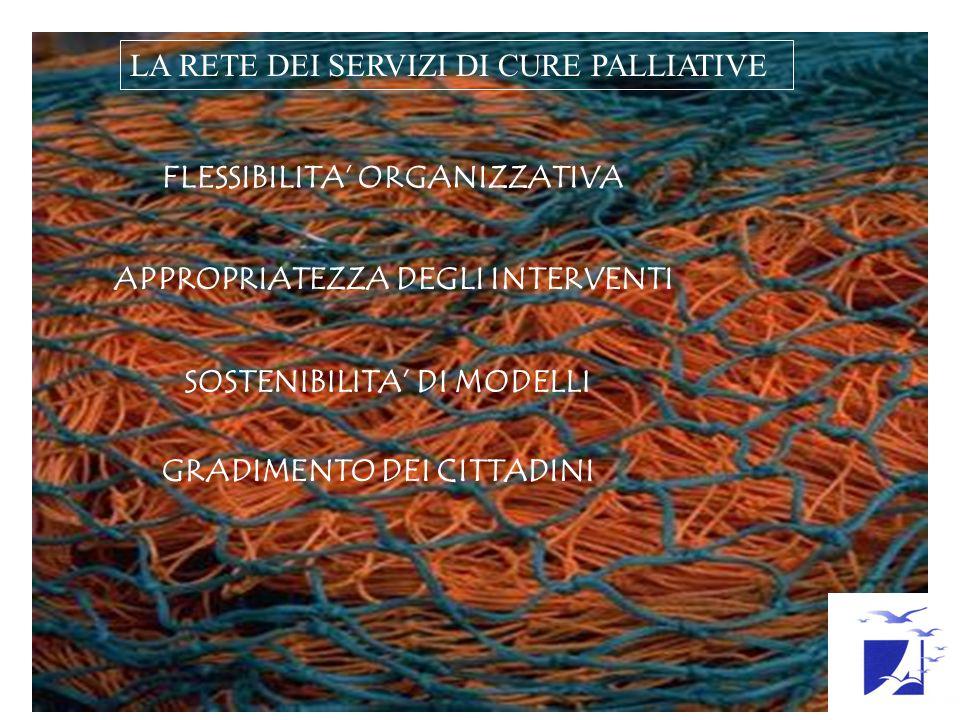 FLESSIBILITA' ORGANIZZATIVA APPROPRIATEZZA DEGLI INTERVENTI SOSTENIBILITA' DI MODELLI GRADIMENTO DEI CITTADINI LA RETE DEI SERVIZI DI CURE PALLIATIVE