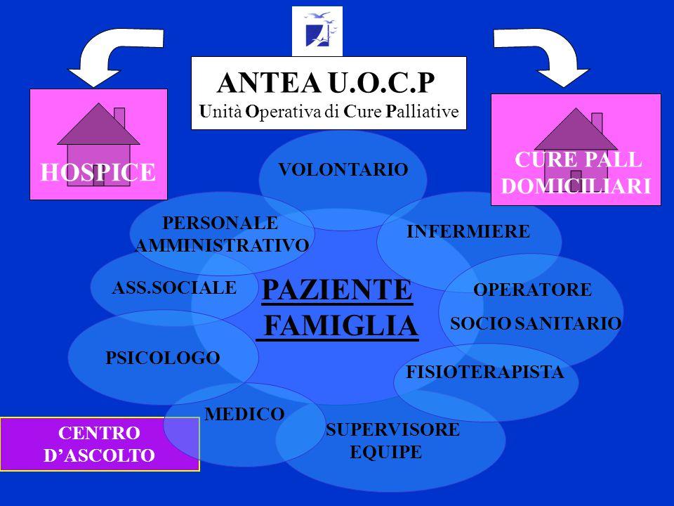 SUPERVISORE EQUIPE CENTRO D'ASCOLTO PAZIENTE FAMIGLIA VOLONTARIO MEDICO INFERMIERE ASS.SOCIALE PSICOLOGO PERSONALE AMMINISTRATIVO FISIOTERAPISTA ANTEA U.O.C.P Unità Operativa di Cure Palliative HOSPICE CURE PALL DOMICILIARI OPERATORE SOCIO SANITARIO