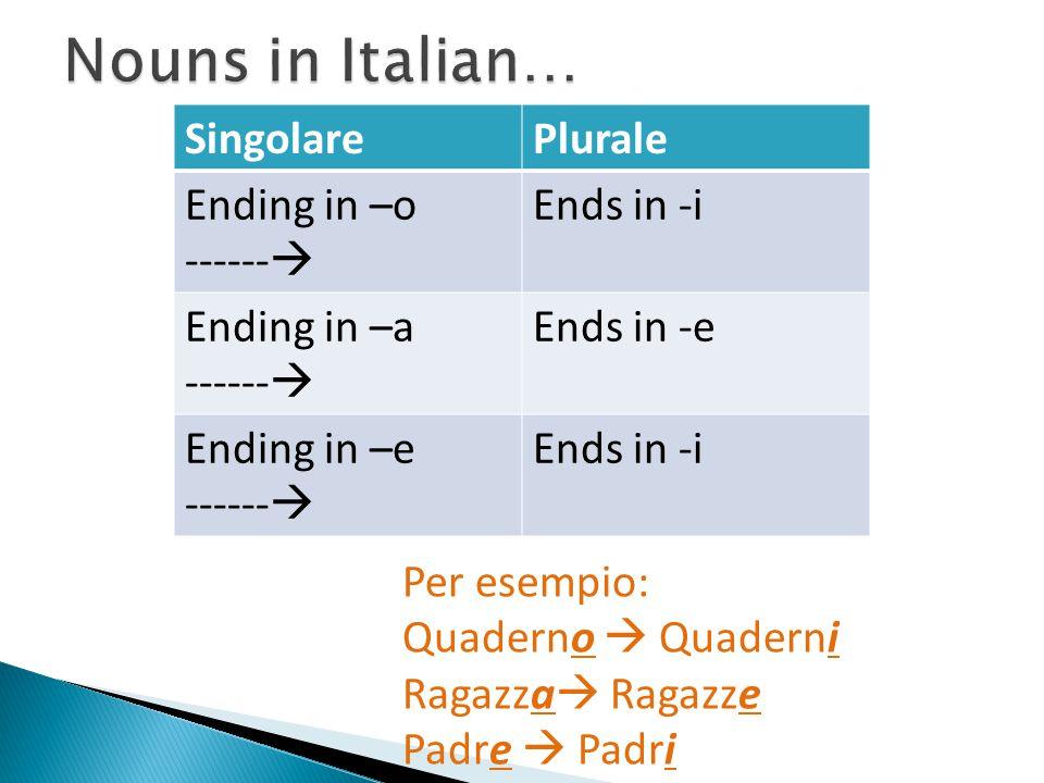 SingolarePlurale Ending in –o ------  Ends in -i Ending in –a ------  Ends in -e Ending in –e ------  Ends in -i Per esempio: Quaderno  Quaderni R