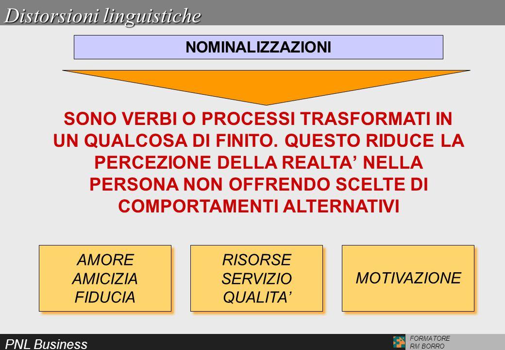 PNL Business FORMATORE RM BORRO Distorsioni linguistiche SONO VERBI O PROCESSI TRASFORMATI IN UN QUALCOSA DI FINITO.