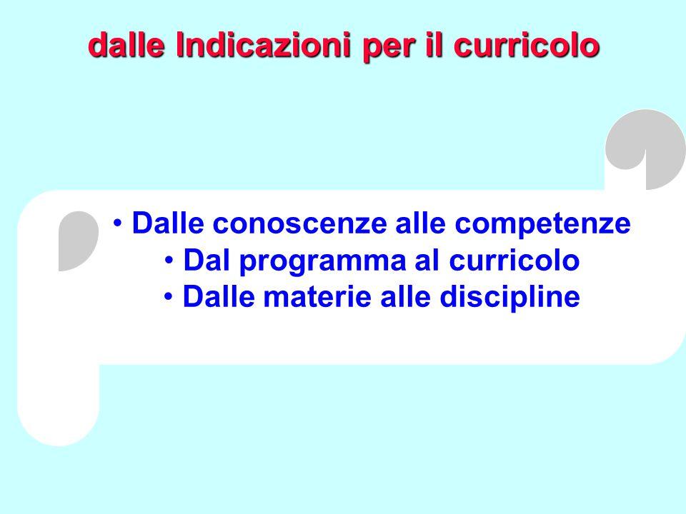 dalle Indicazioni per il curricolo Dalle conoscenze alle competenze Dal programma al curricolo Dalle materie alle discipline