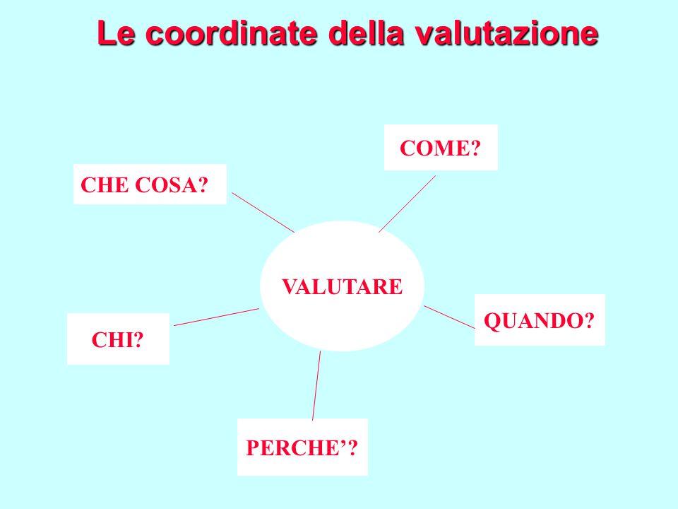 Le coordinate della valutazione VALUTARE CHI? CHE COSA?? COME? QUANDO? PERCHE'?