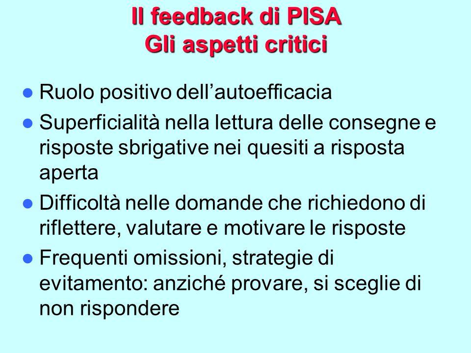 Il feedback di PISA Gli aspetti critici Ruolo positivo dell'autoefficacia Superficialità nella lettura delle consegne e risposte sbrigative nei quesiti a risposta aperta Difficoltà nelle domande che richiedono di riflettere, valutare e motivare le risposte Frequenti omissioni, strategie di evitamento: anziché provare, si sceglie di non rispondere