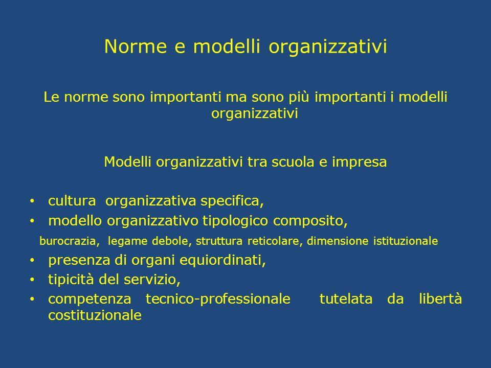 Norme e modelli organizzativi Le norme sono importanti ma sono più importanti i modelli organizzativi Modelli organizzativi tra scuola e impresa cultu