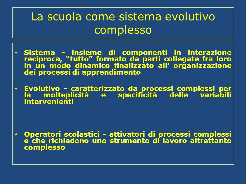 """La scuola come sistema evolutivo complesso Sistema - insieme di componenti in interazione reciproca, """"tutto"""" formato da parti collegate fra loro in un"""