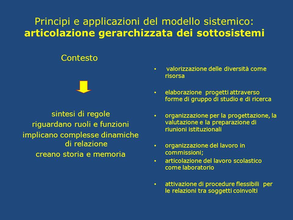 Principi e applicazioni del modello sistemico: articolazione gerarchizzata dei sottosistemi Contesto valorizzazione delle diversità come risorsa elabo