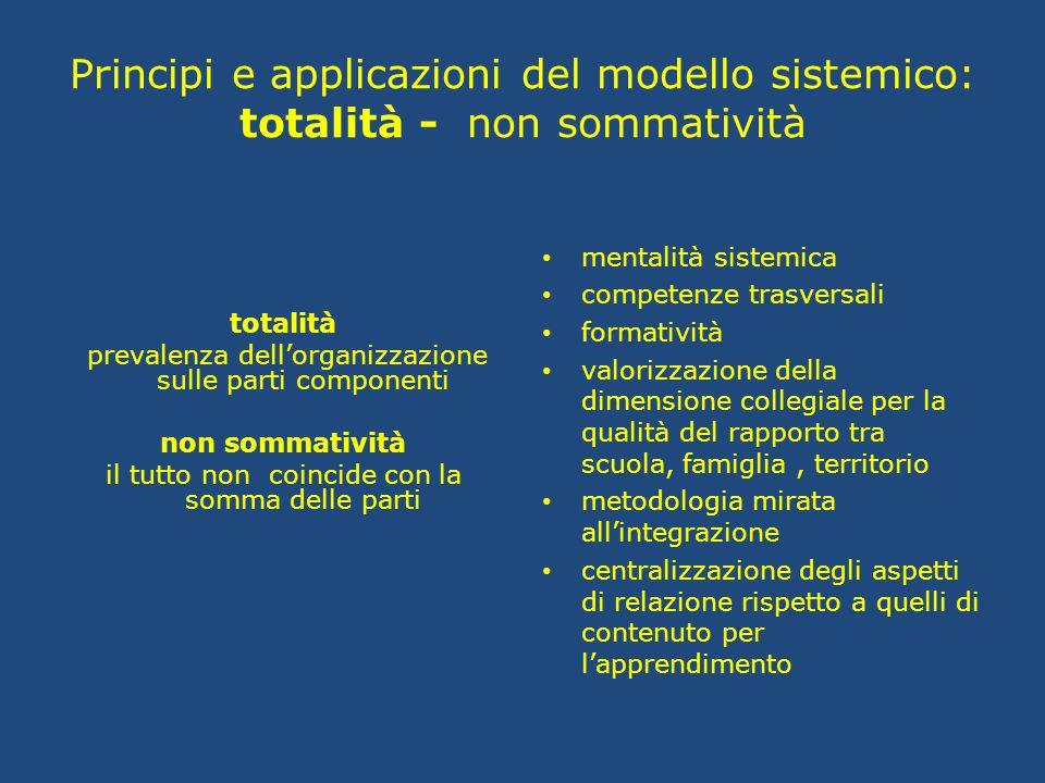 Principi e applicazioni del modello sistemico: totalità - non sommatività totalità prevalenza dell'organizzazione sulle parti componenti non sommativi