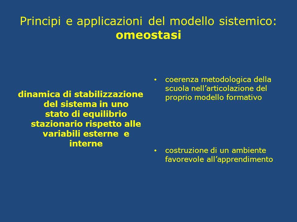 Principi e applicazioni del modello sistemico: omeostasi dinamica di stabilizzazione del sistema in uno stato di equilibrio stazionario rispetto alle