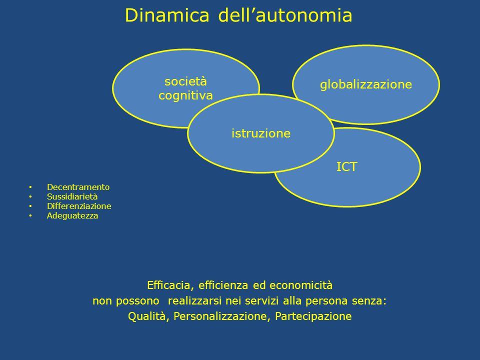 Dinamica dell'autonomia Decentramento Sussidiarietà Differenziazione Adeguatezza Efficacia, efficienza ed economicità non possono realizzarsi nei serv