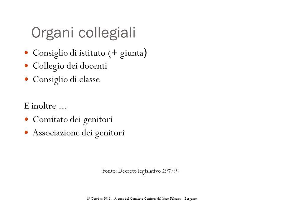 Organi collegiali Consiglio di istituto (+ giunta ) Collegio dei docenti Consiglio di classe E inoltre...
