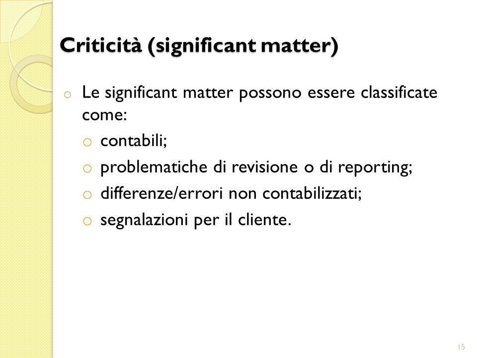 o Le significant matter possono essere classificate come: o contabili; o problematiche di revisione o di reporting; o differenze/errori non contabilizzati; o segnalazioni per il cliente.