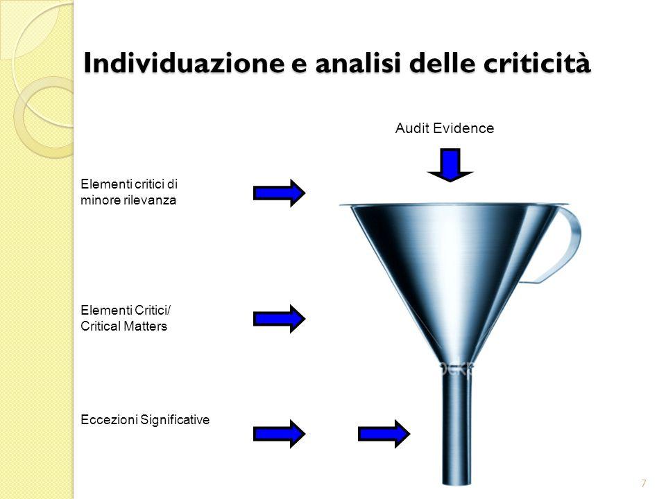 Elementi critici di minore rilevanza Audit Evidence Elementi Critici/ Critical Matters Eccezioni Significative 7 Individuazione e analisi delle criticità