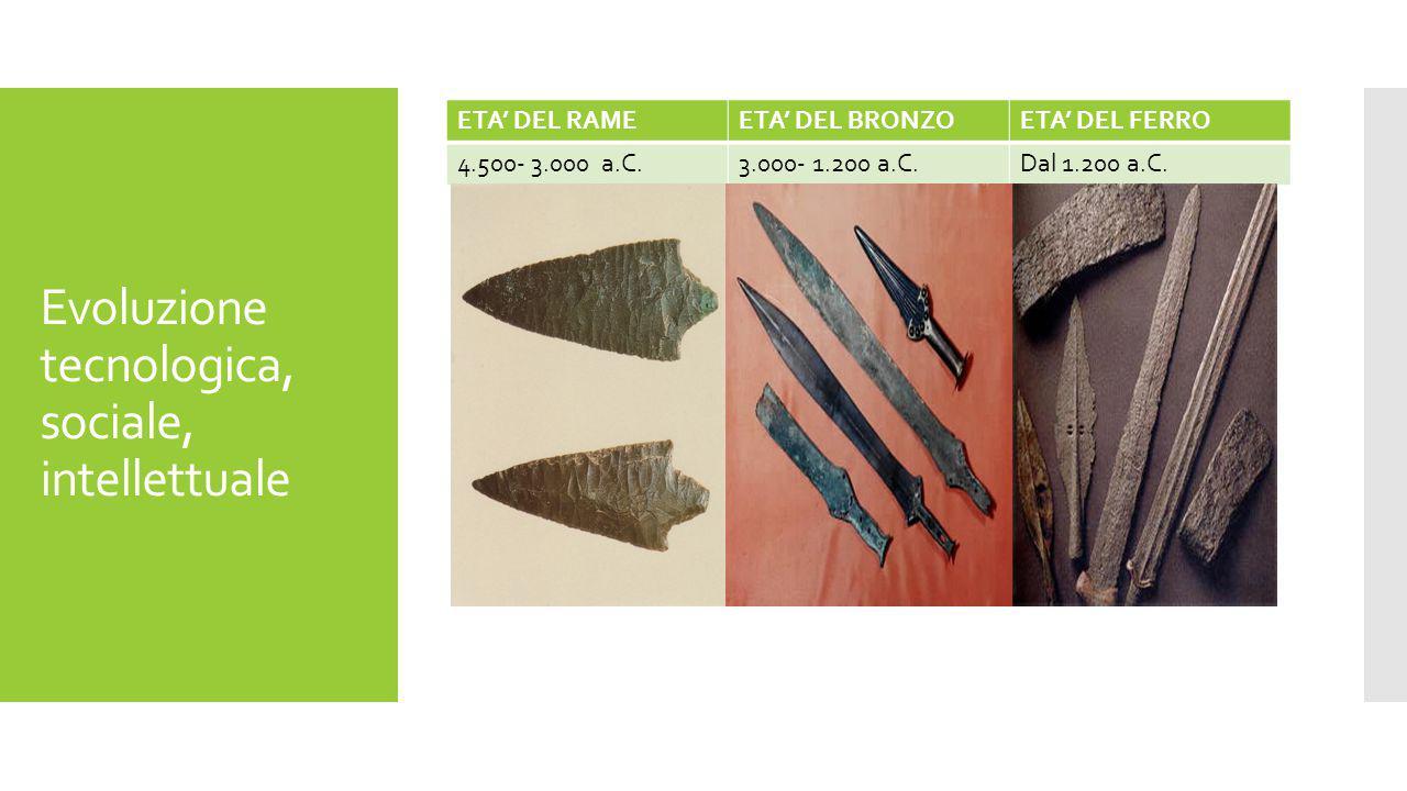 Evoluzione tecnologica, sociale, intellettuale ETA' DEL RAMEETA' DEL BRONZOETA' DEL FERRO 4.500- 3.000 a.C.3.000- 1.200 a.C.Dal 1.200 a.C.