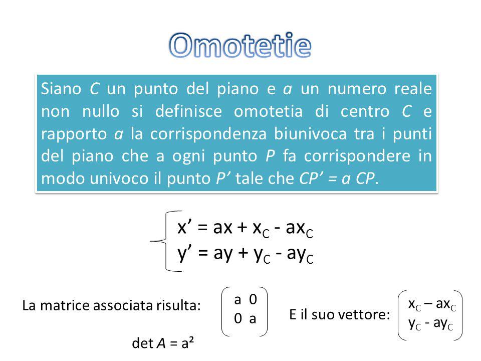 Siano C un punto del piano e a un numero reale non nullo si definisce omotetia di centro C e rapporto a la corrispondenza biunivoca tra i punti del piano che a ogni punto P fa corrispondere in modo univoco il punto P' tale che CP' = a CP.