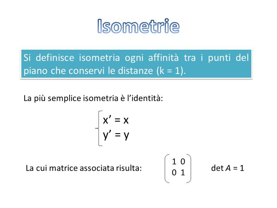 Si definisce isometria ogni affinità tra i punti del piano che conservi le distanze (k = 1). Si definisce isometria ogni affinità tra i punti del pian