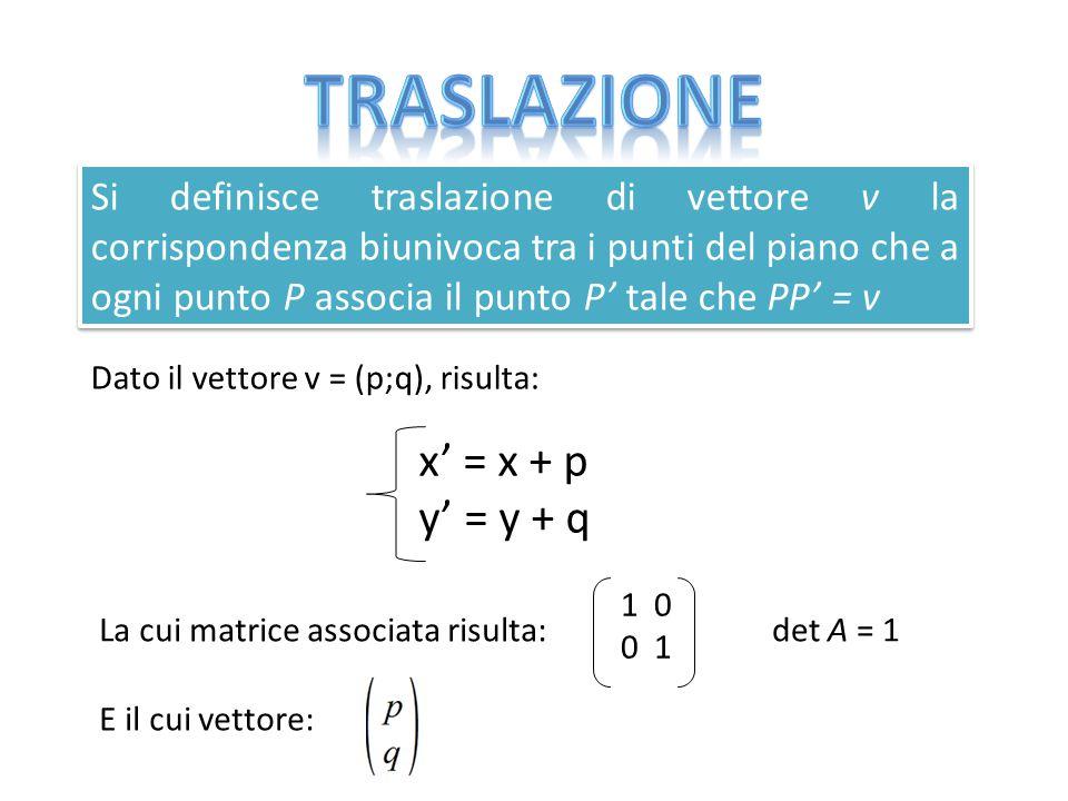 Si definisce traslazione di vettore v la corrispondenza biunivoca tra i punti del piano che a ogni punto P associa il punto P' tale che PP' = v Si definisce traslazione di vettore v la corrispondenza biunivoca tra i punti del piano che a ogni punto P associa il punto P' tale che PP' = v Dato il vettore v = (p;q), risulta: x' = x + p y' = y + q La cui matrice associata risulta: 1 0 0 1 det A = 1 E il cui vettore: