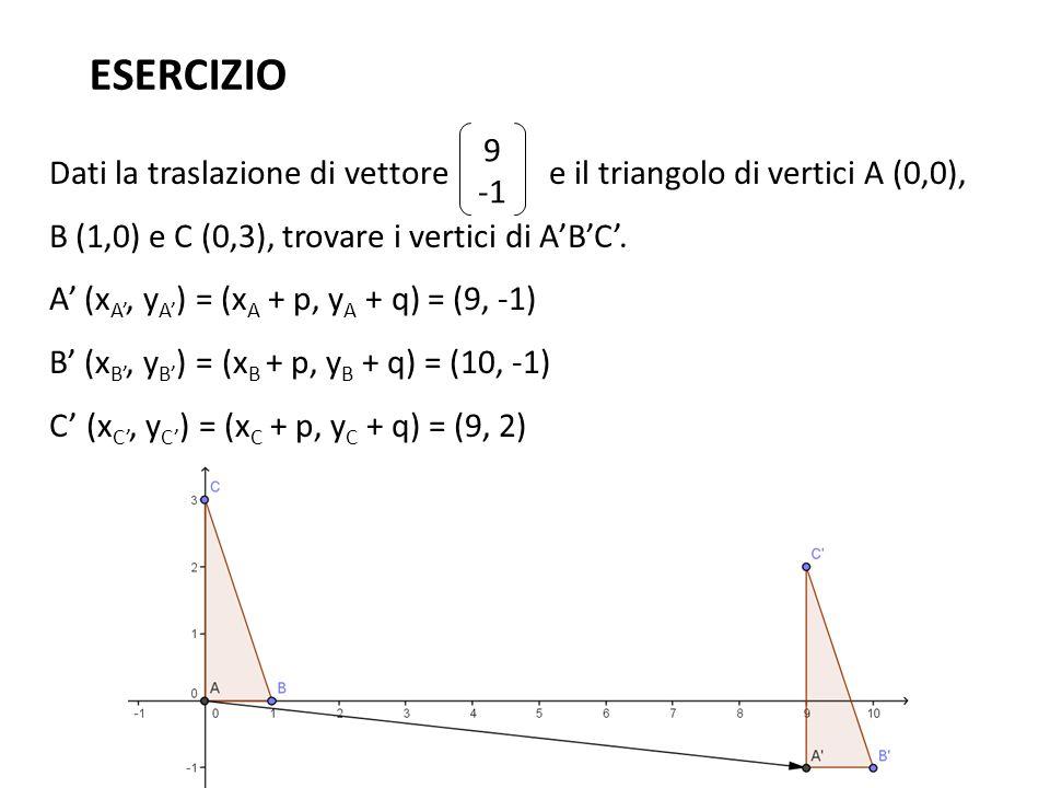ESERCIZIO Dati la traslazione di vettore e il triangolo di vertici A (0,0), B (1,0) e C (0,3), trovare i vertici di A'B'C'. A' (x A', y A' ) = (x A +