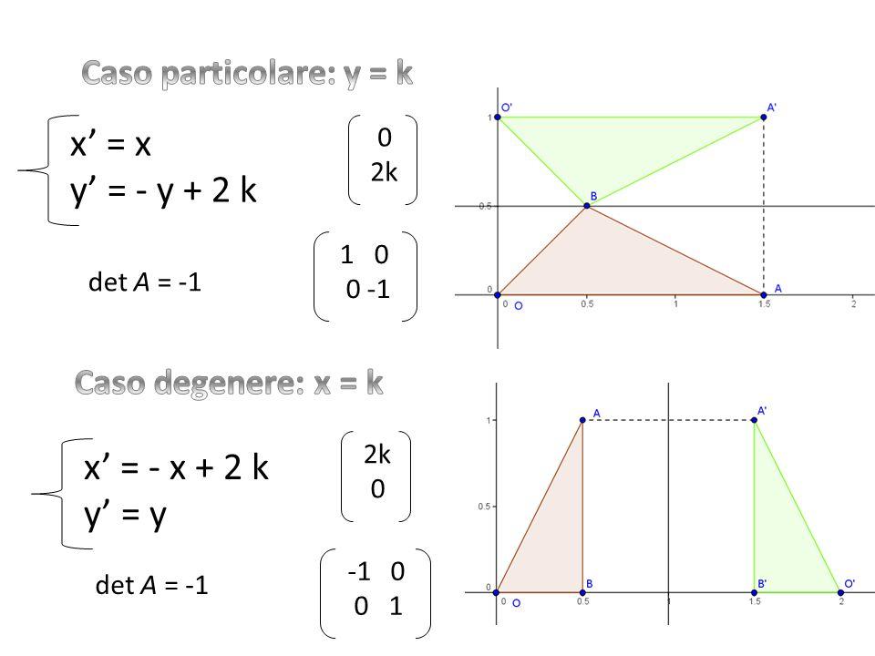 x' = x y' = - y + 2 k 1 0 0 -1 det A = -1 x' = - x + 2 k y' = y -1 0 0 1 det A = -1 0 2k 0