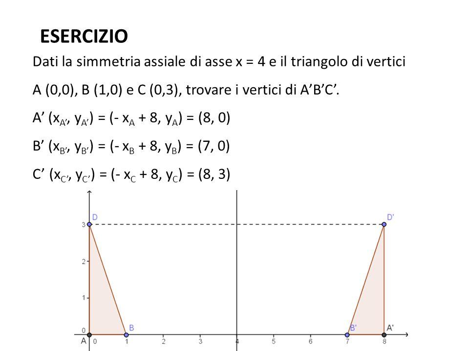 ESERCIZIO Dati la simmetria assiale di asse x = 4 e il triangolo di vertici A (0,0), B (1,0) e C (0,3), trovare i vertici di A'B'C'. A' (x A', y A' )