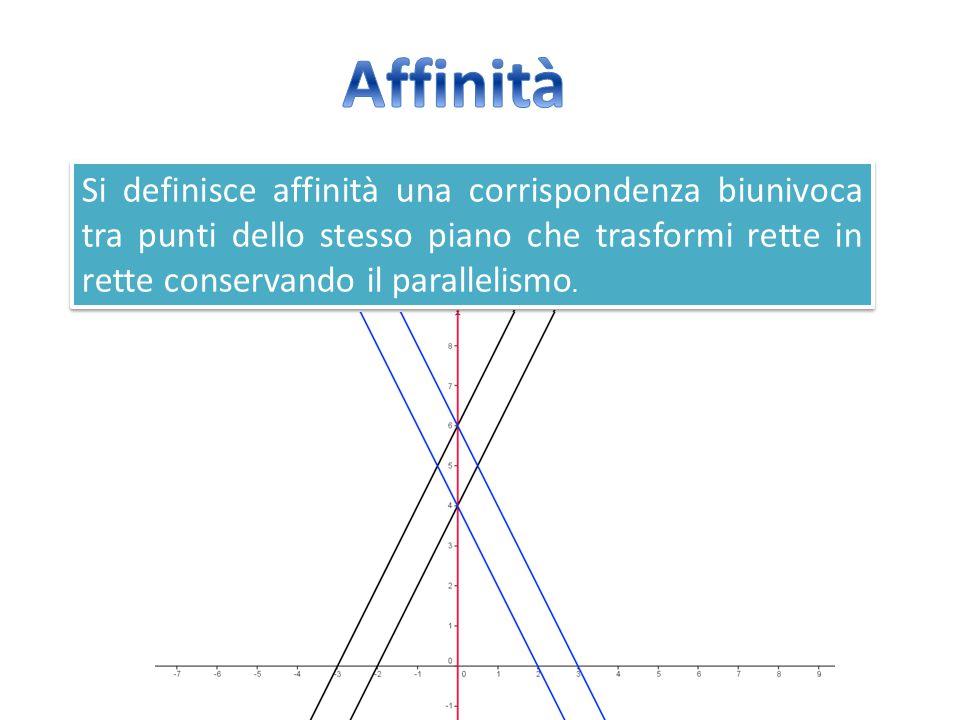Si definisce affinità una corrispondenza biunivoca tra punti dello stesso piano che trasformi rette in rette conservando il parallelismo. Si definisce