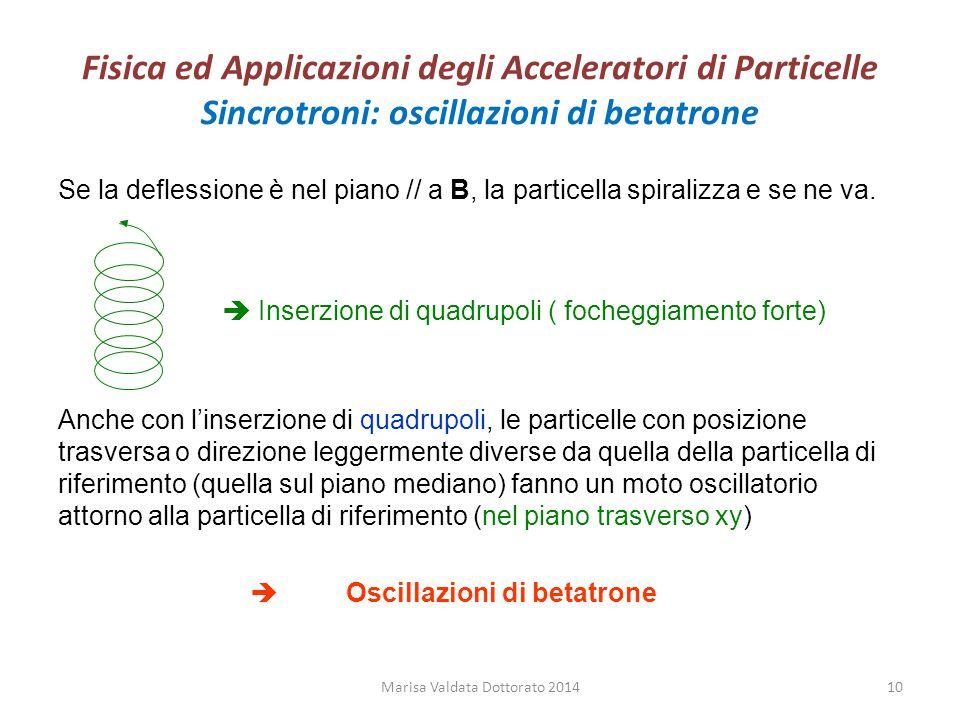 Fisica ed Applicazioni degli Acceleratori di Particelle Sincrotroni: oscillazioni di betatrone Se la deflessione è nel piano // a B, la particella spi