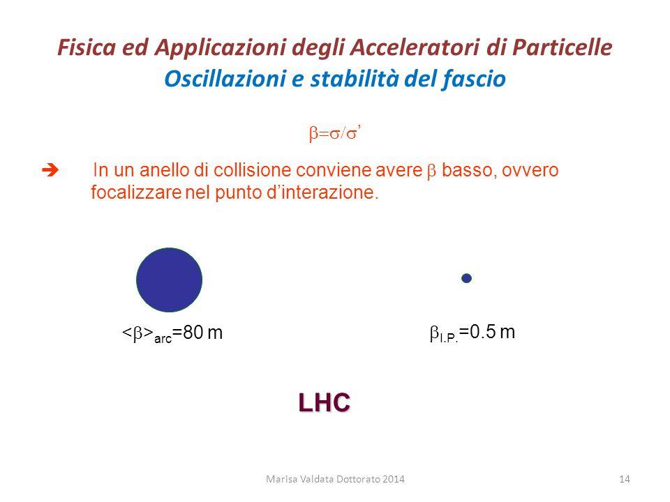 Fisica ed Applicazioni degli Acceleratori di Particelle Oscillazioni e stabilità del fascio  '   In un anello di collisione conviene aver