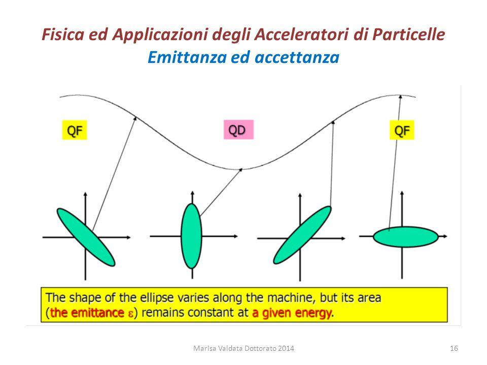 Fisica ed Applicazioni degli Acceleratori di Particelle Emittanza ed accettanza Marisa Valdata Dottorato 201416